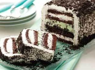 Mint Chocolate Ice Cream Cake Recipe