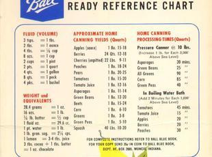 Canning Ready Reference Guide Recipe