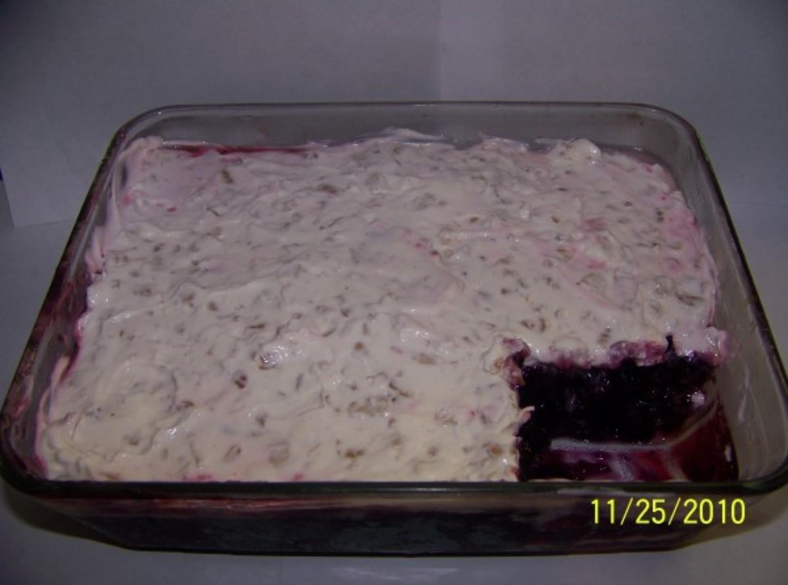 Blueberry Salad Recipe